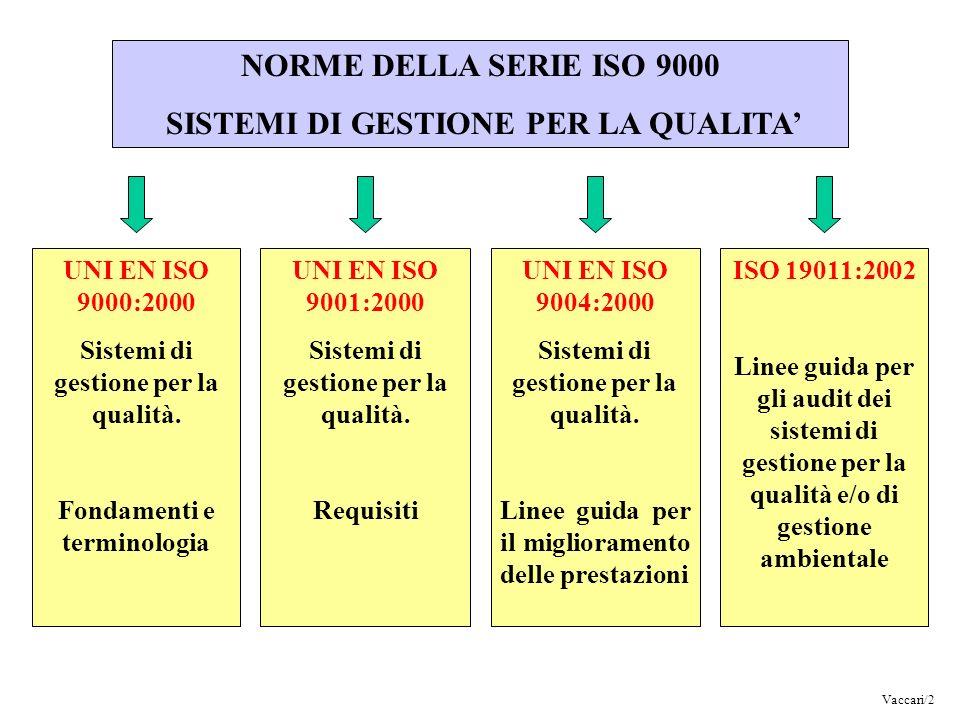 NORME DELLA SERIE ISO 9000 SISTEMI DI GESTIONE PER LA QUALITA'