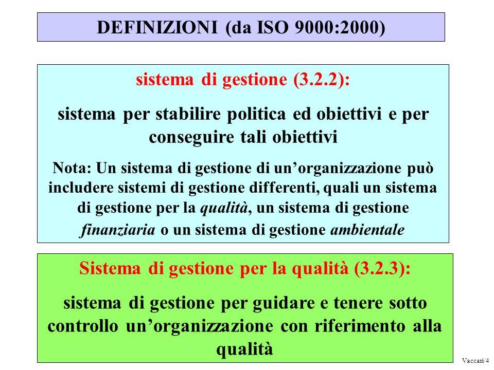 sistema di gestione (3.2.2):