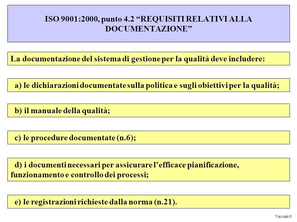 ISO 9001:2000, punto 4.2 REQUISITI RELATIVI ALLA DOCUMENTAZIONE