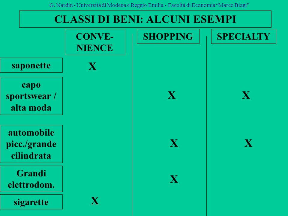CLASSI DI BENI: ALCUNI ESEMPI X X X X X X X