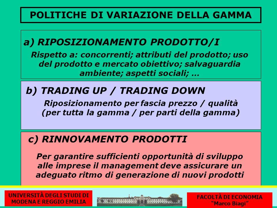 POLITICHE DI VARIAZIONE DELLA GAMMA