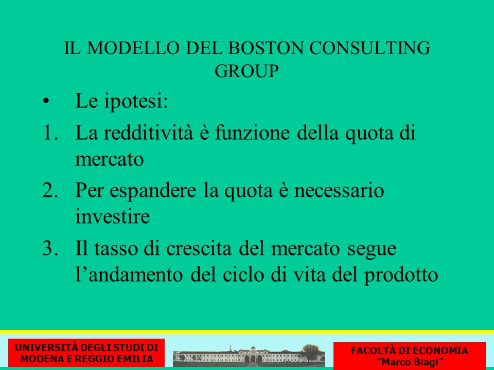 IL MODELLO DEL BOSTON CONSULTING GROUP