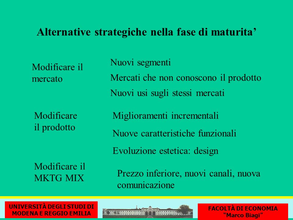 Alternative strategiche nella fase di maturita'