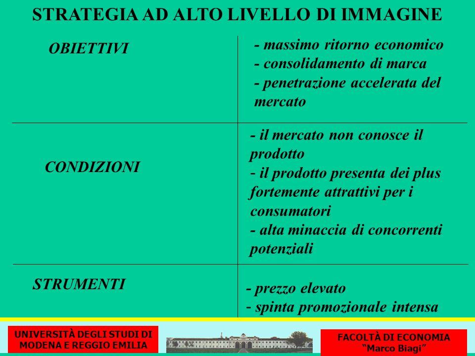 STRATEGIA AD ALTO LIVELLO DI IMMAGINE