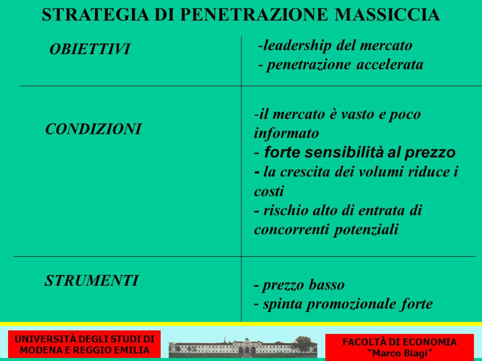 STRATEGIA DI PENETRAZIONE MASSICCIA