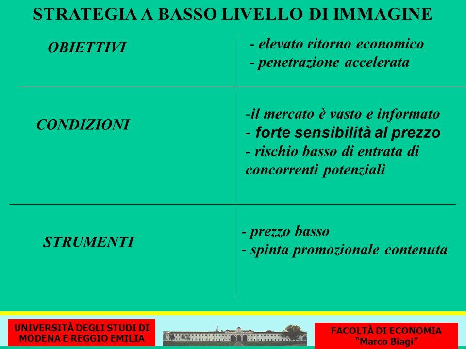 STRATEGIA A BASSO LIVELLO DI IMMAGINE