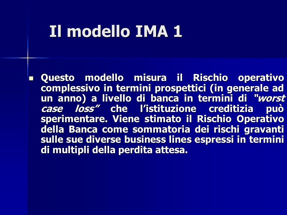 Il modello IMA 1