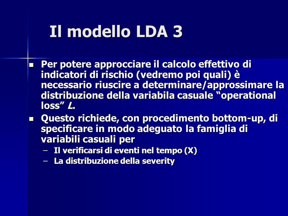 Il modello LDA 3