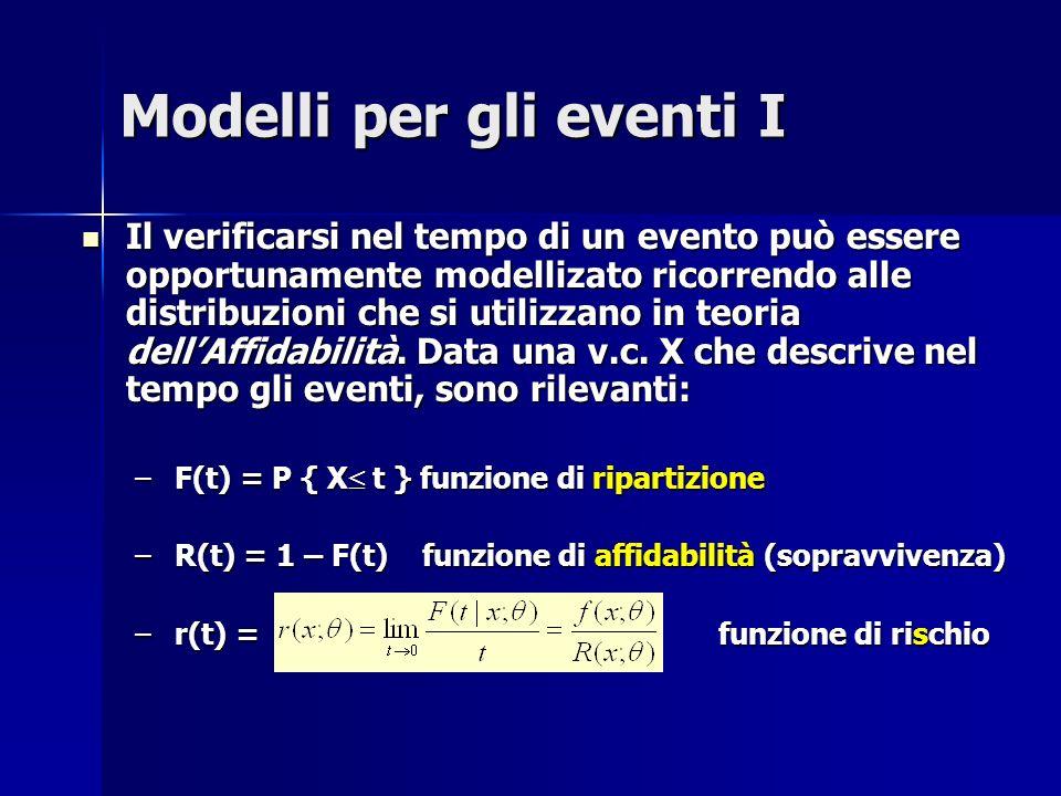 Modelli per gli eventi I