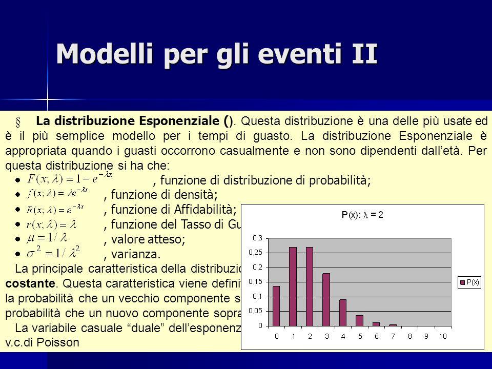 Modelli per gli eventi II