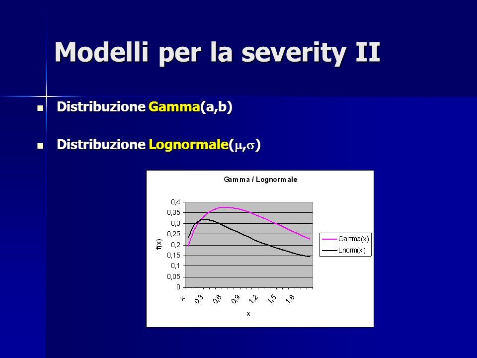 Modelli per la severity II