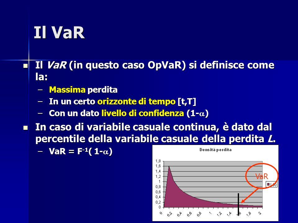 Il VaR Il VaR (in questo caso OpVaR) si definisce come la: