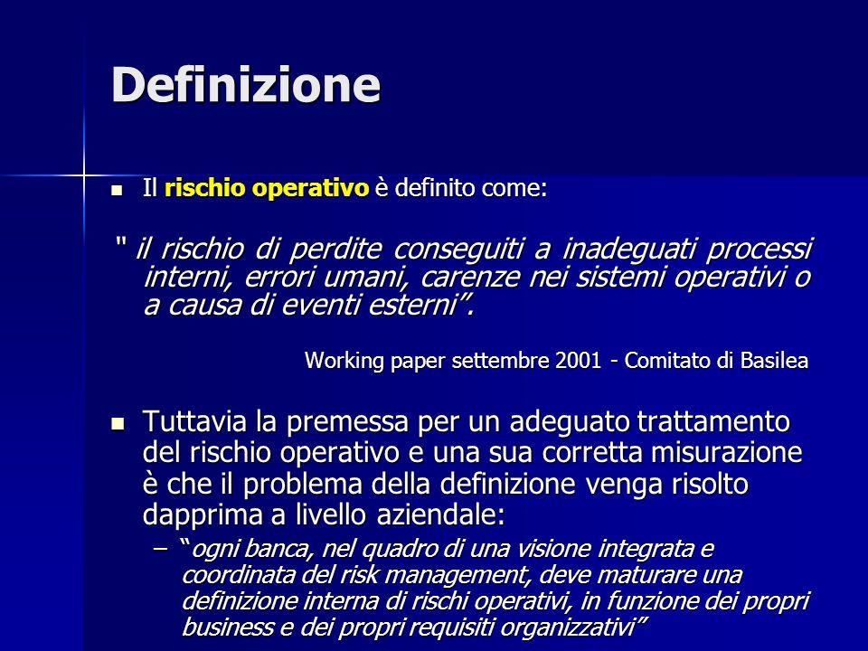 Definizione Il rischio operativo è definito come: