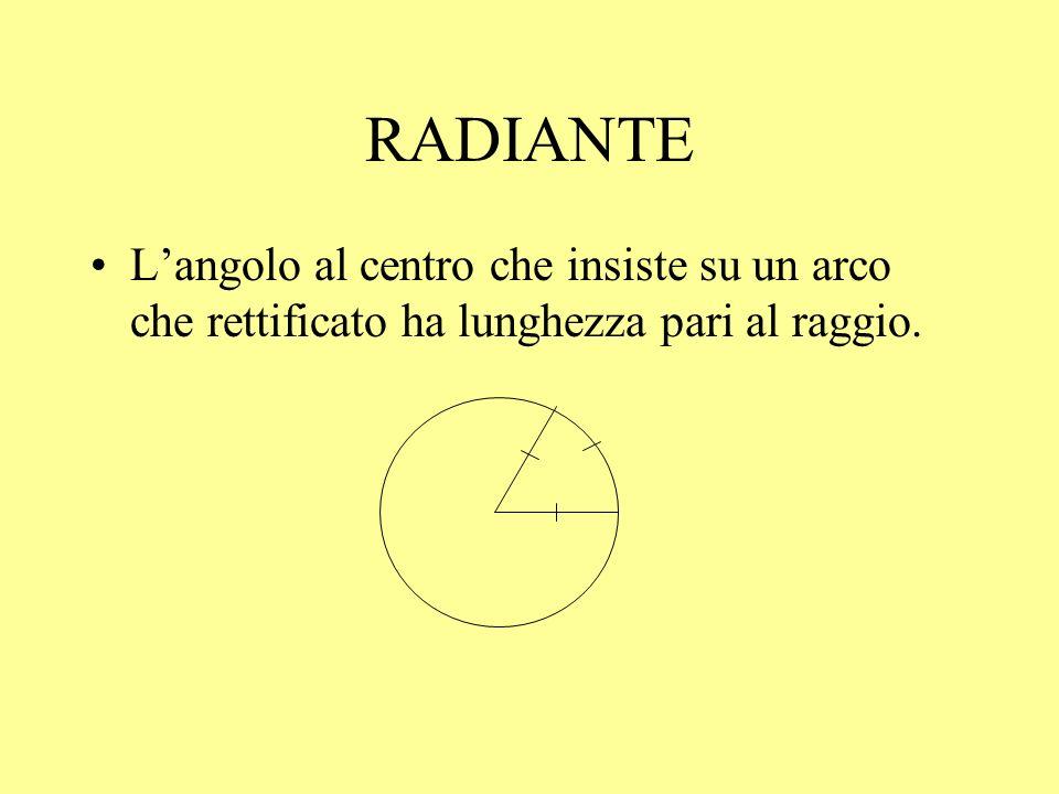 RADIANTE L'angolo al centro che insiste su un arco che rettificato ha lunghezza pari al raggio.