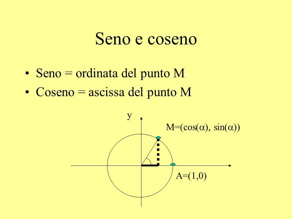 Seno e coseno Seno = ordinata del punto M Coseno = ascissa del punto M