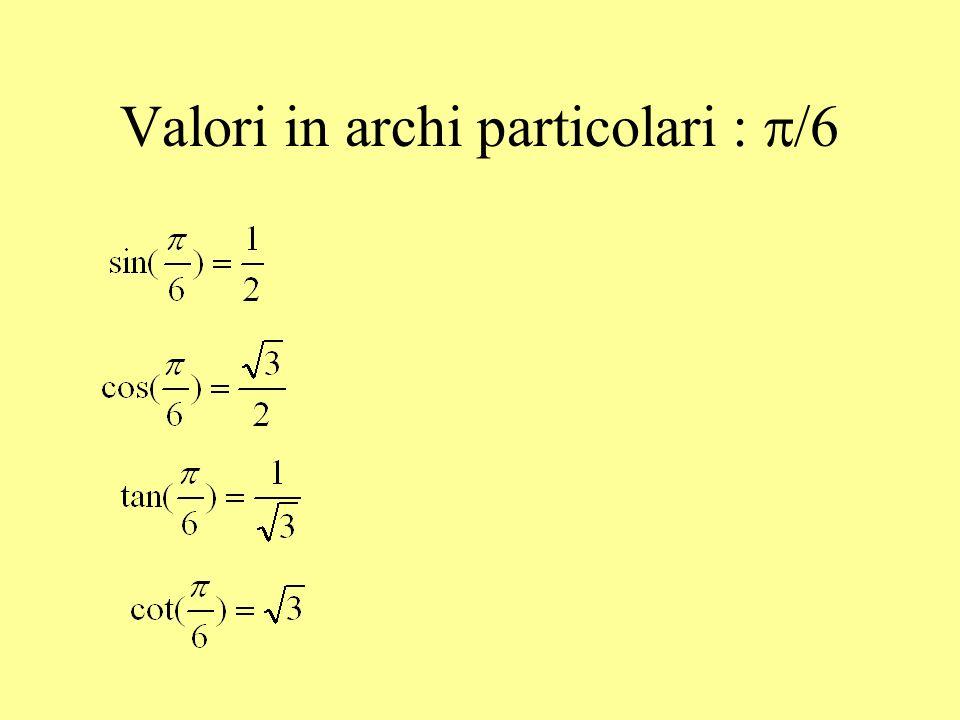 Valori in archi particolari : p/6