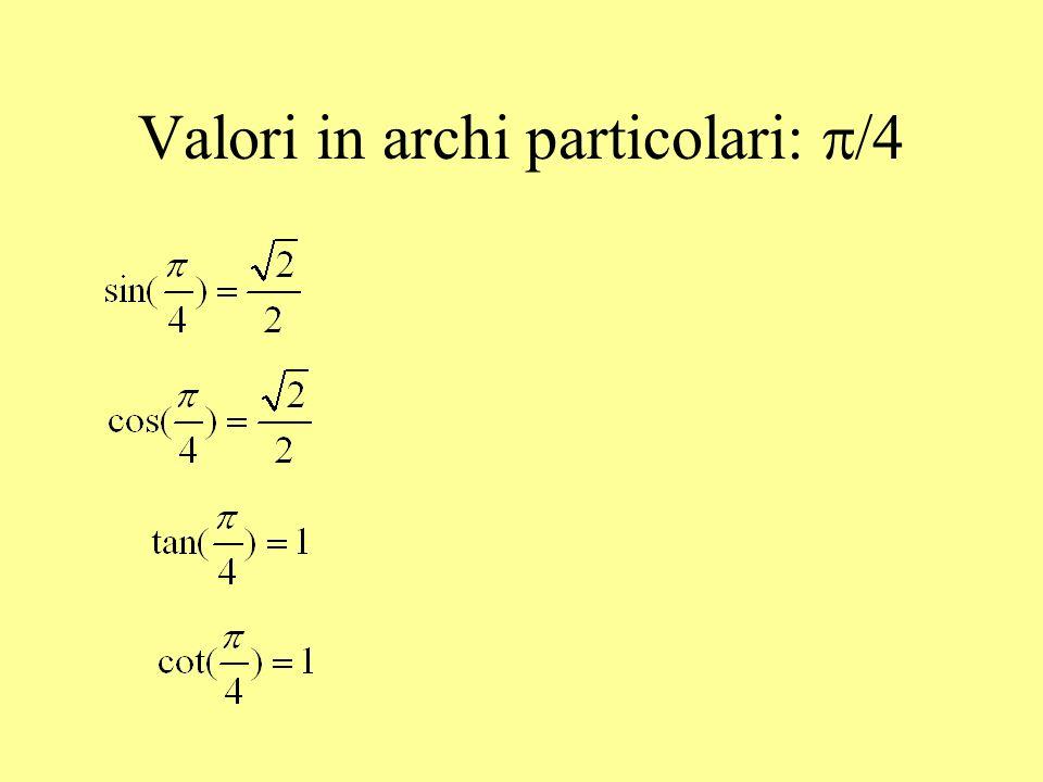 Valori in archi particolari: p/4