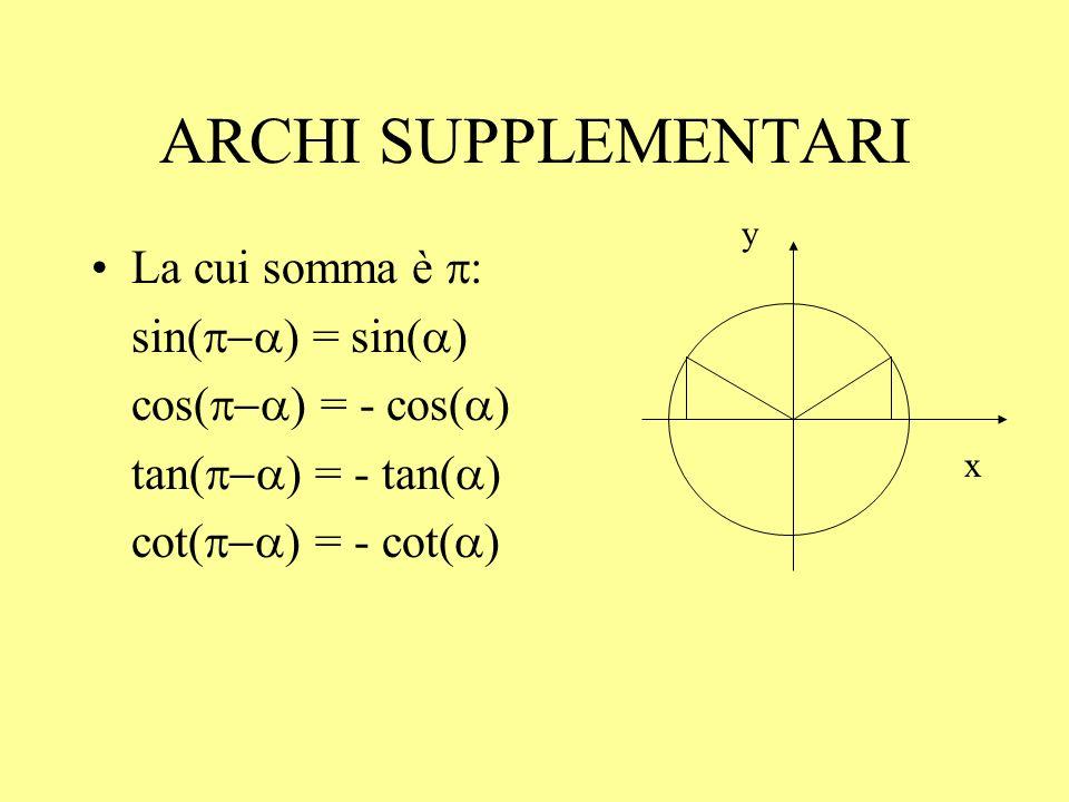 ARCHI SUPPLEMENTARI La cui somma è p: sin(p-a) = sin(a)