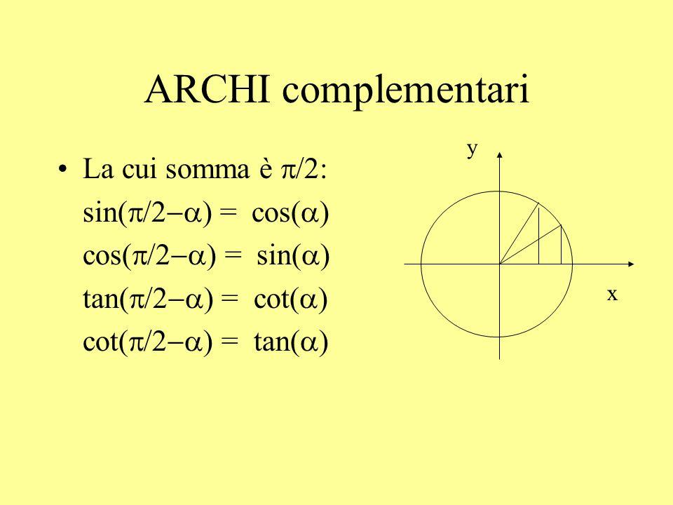 ARCHI complementari La cui somma è p/2: sin(p/2-a) = cos(a)