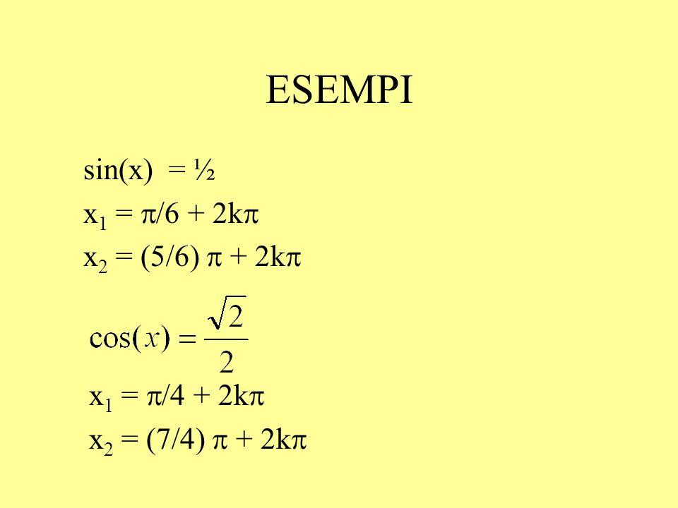 ESEMPI sin(x) = ½ x1 = p/6 + 2kp x2 = (5/6) p + 2kp x1 = p/4 + 2kp