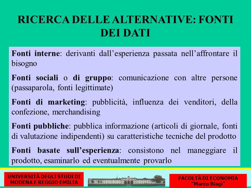RICERCA DELLE ALTERNATIVE: FONTI DEI DATI