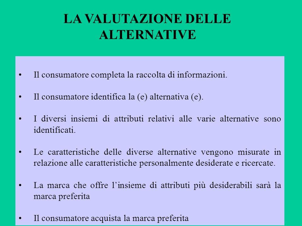 LA VALUTAZIONE DELLE ALTERNATIVE