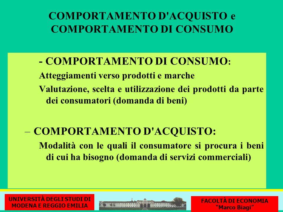 COMPORTAMENTO D ACQUISTO e COMPORTAMENTO DI CONSUMO