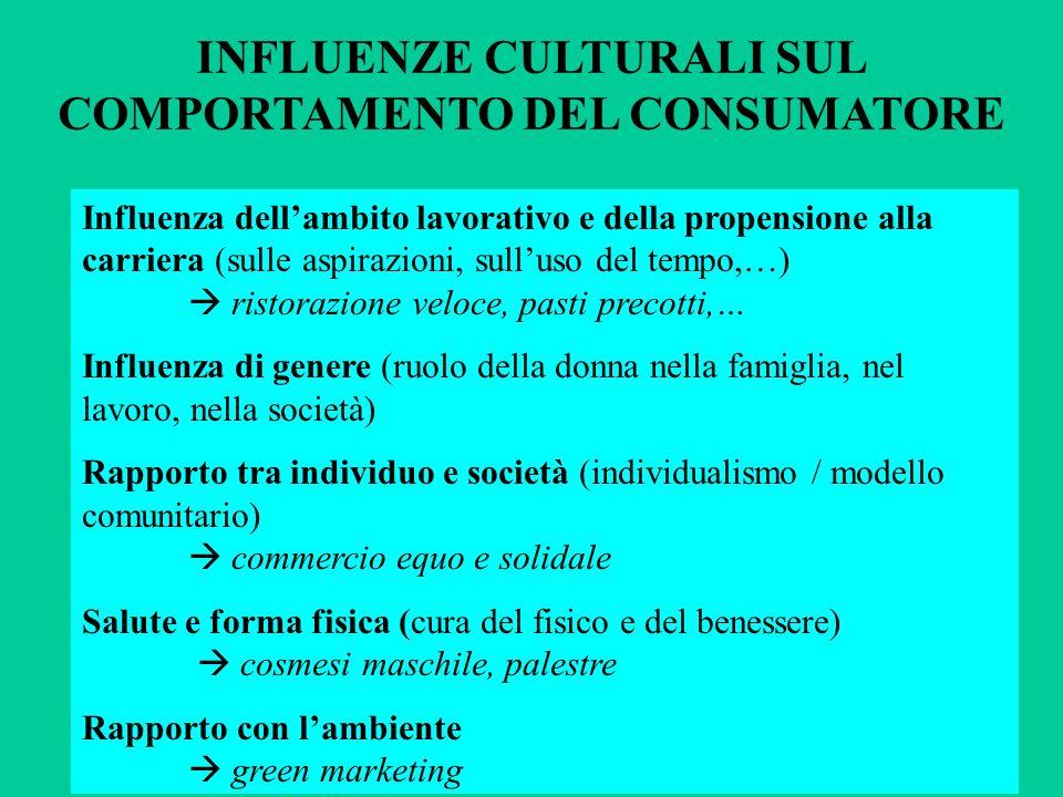 INFLUENZE CULTURALI SUL COMPORTAMENTO DEL CONSUMATORE