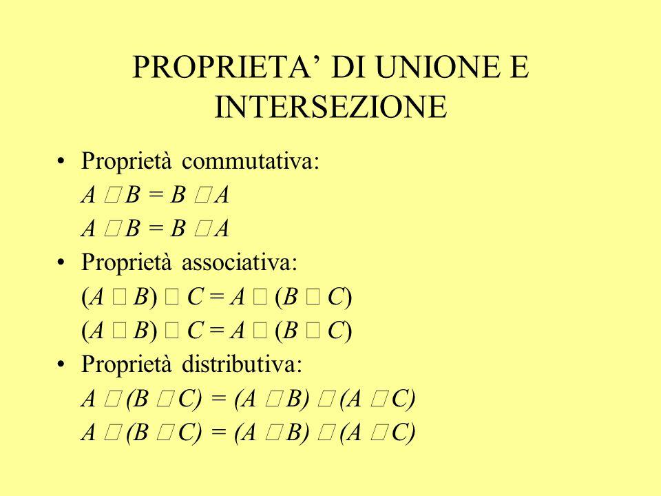 PROPRIETA' DI UNIONE E INTERSEZIONE