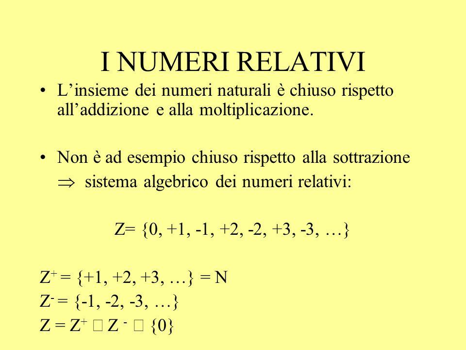 I NUMERI RELATIVI L'insieme dei numeri naturali è chiuso rispetto all'addizione e alla moltiplicazione.
