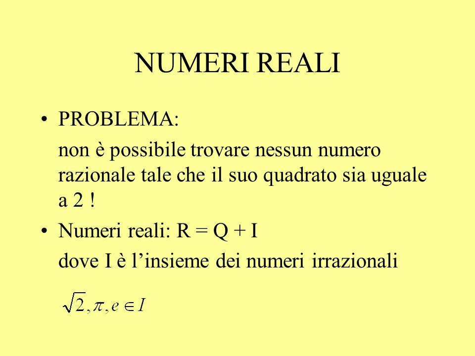 NUMERI REALI PROBLEMA: