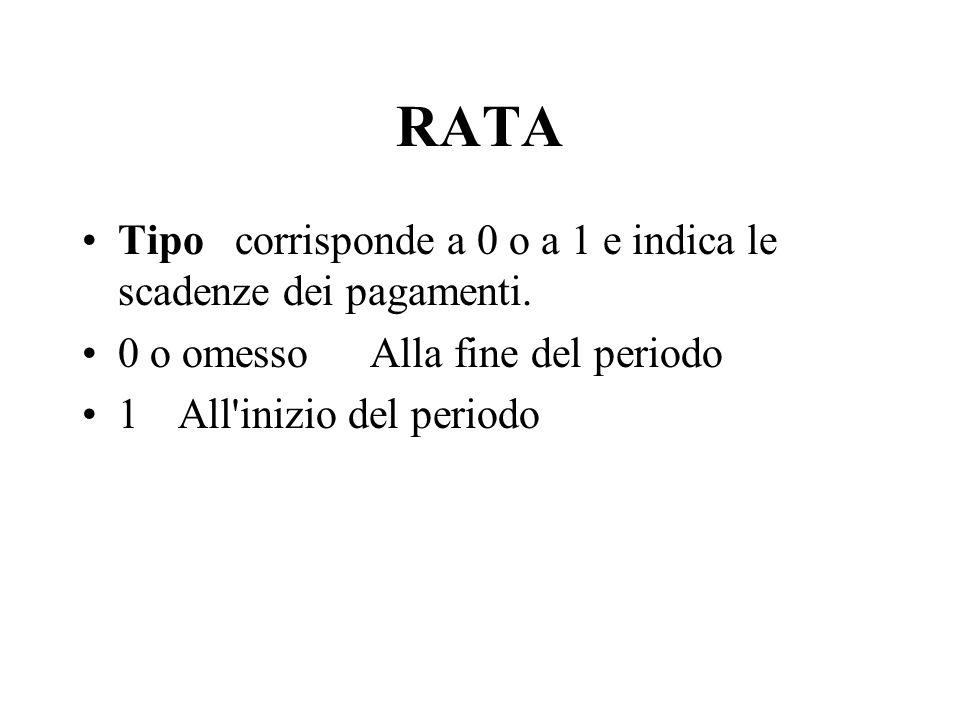 RATA Tipo corrisponde a 0 o a 1 e indica le scadenze dei pagamenti.