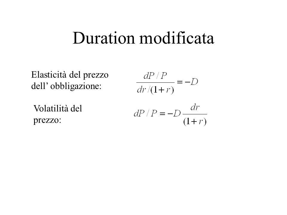 Duration modificata Elasticità del prezzo dell' obbligazione: