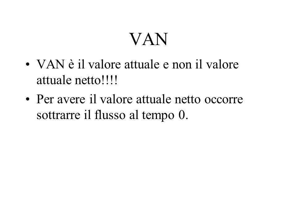 VAN VAN è il valore attuale e non il valore attuale netto!!!!