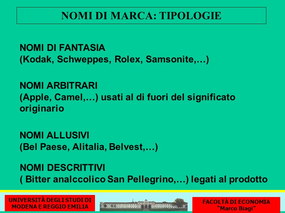 NOMI DI MARCA: TIPOLOGIE