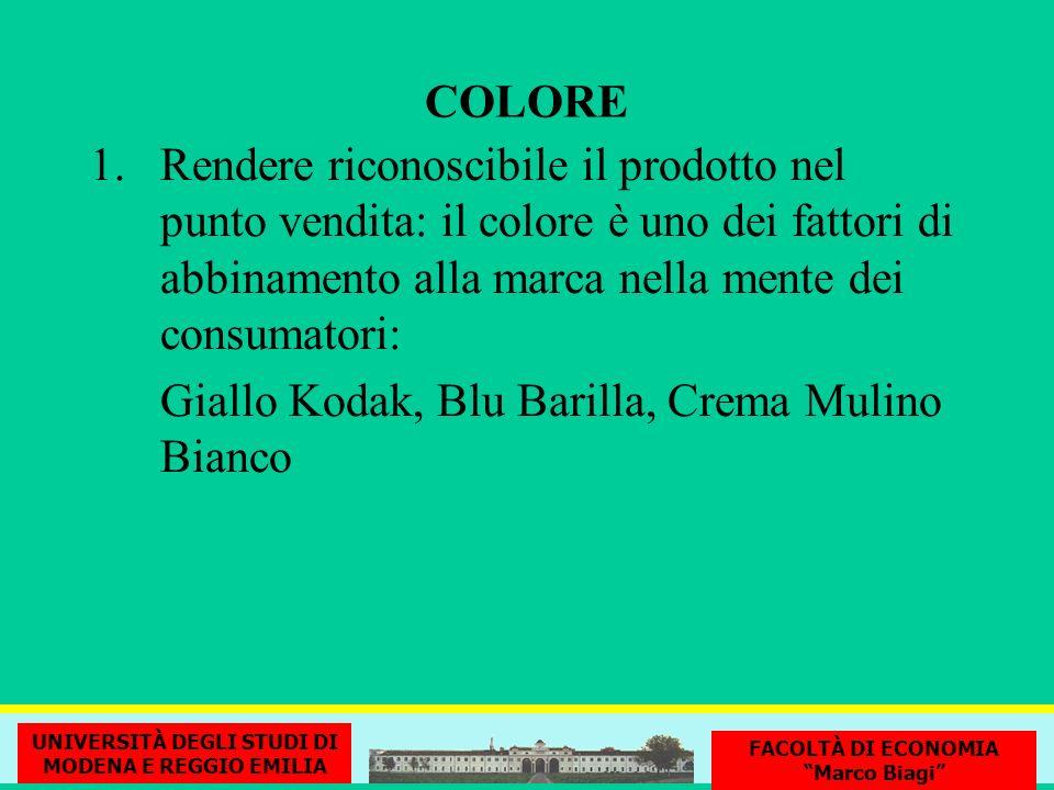 Giallo Kodak, Blu Barilla, Crema Mulino Bianco