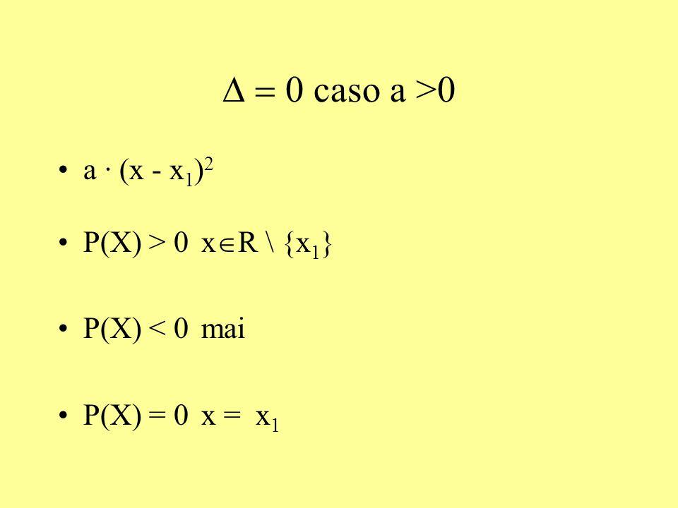 D = 0 caso a >0 a · (x - x1)2 P(X) > 0 xR \ {x1}