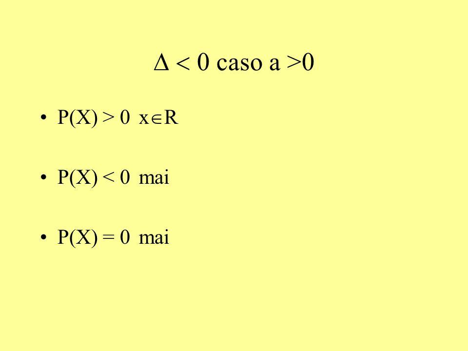 D < 0 caso a >0 P(X) > 0 xR P(X) < 0 mai P(X) = 0 mai