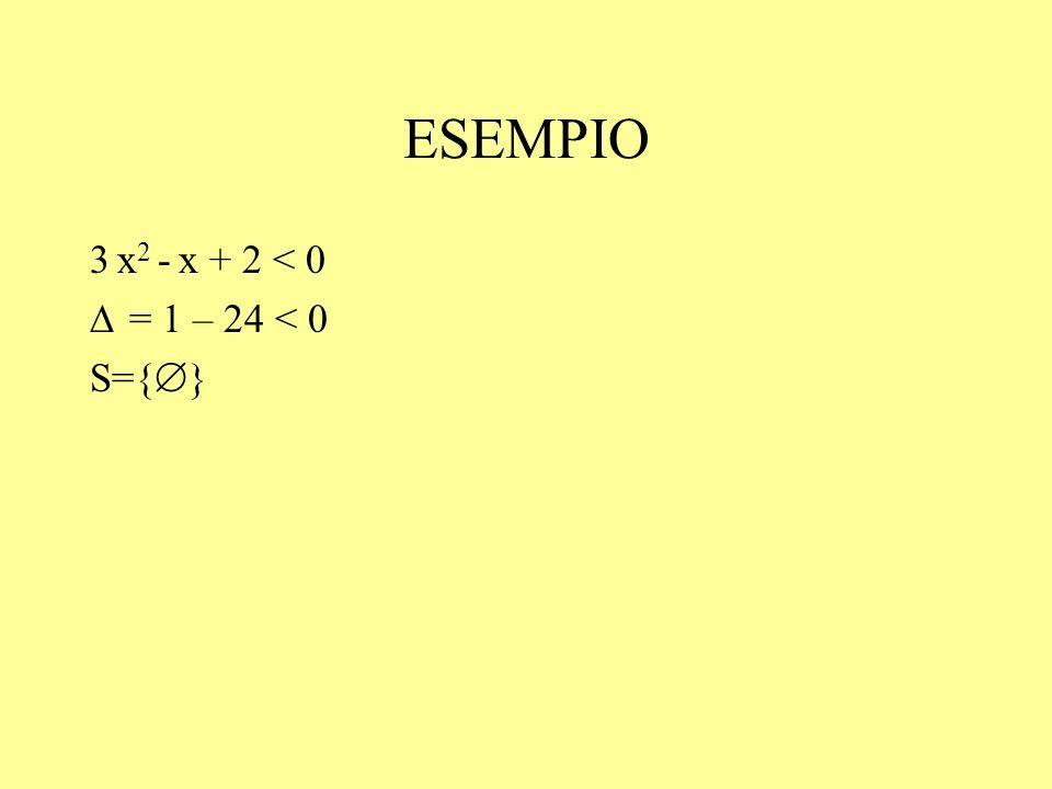 ESEMPIO 3 x2 - x + 2 < 0 = 1 – 24 < 0 S={}
