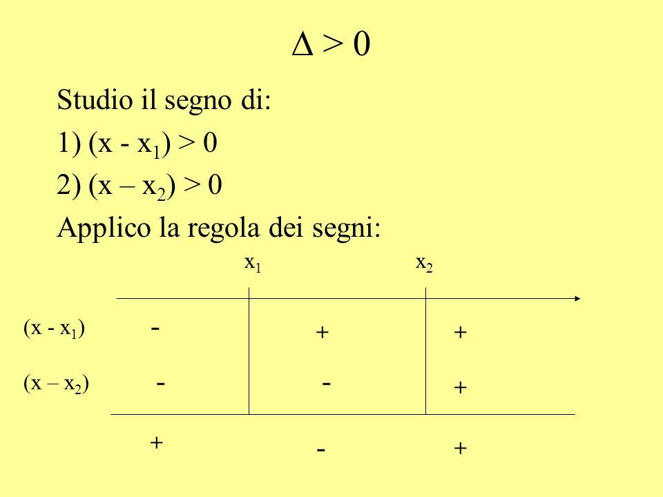 D > 0 Studio il segno di: 1) (x - x1) > 0 2) (x – x2) > 0