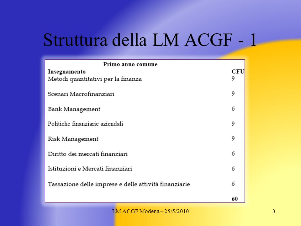 Struttura della LM ACGF - 1