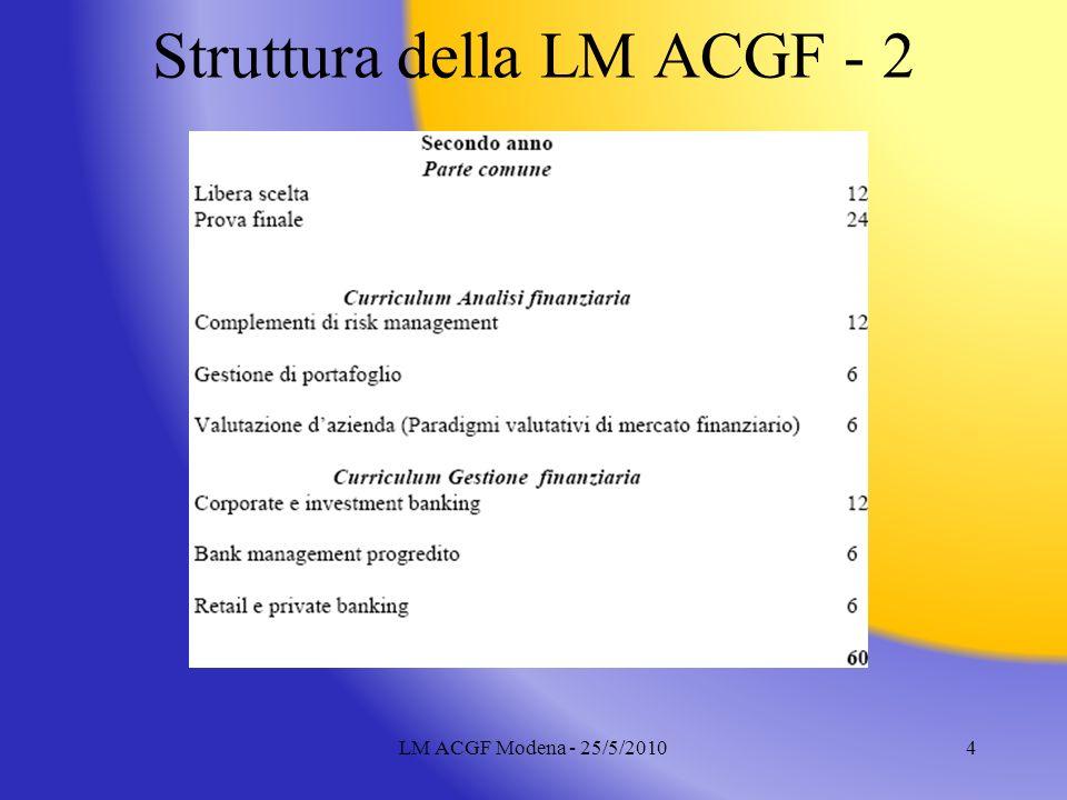 Struttura della LM ACGF - 2