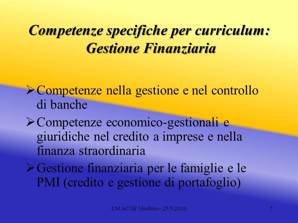 Competenze specifiche per curriculum: Gestione Finanziaria