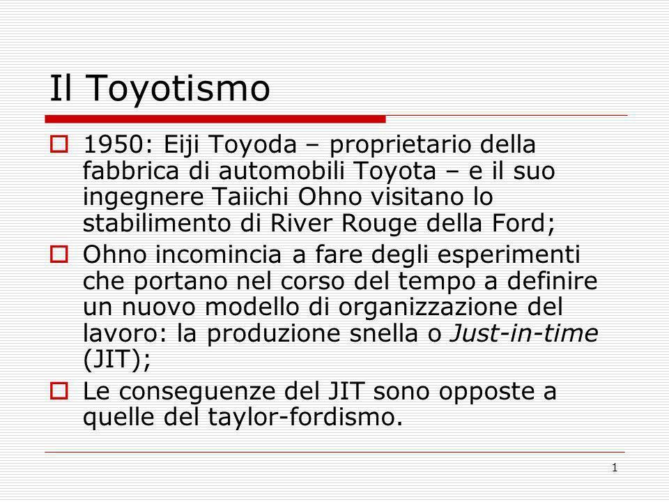 Il Toyotismo