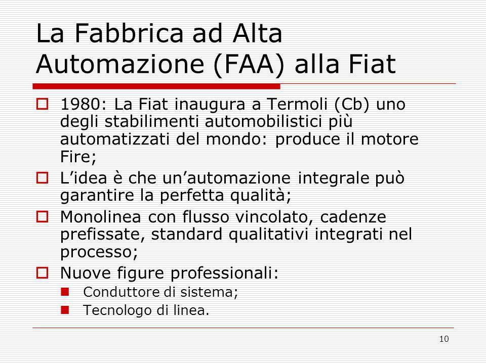 La Fabbrica ad Alta Automazione (FAA) alla Fiat