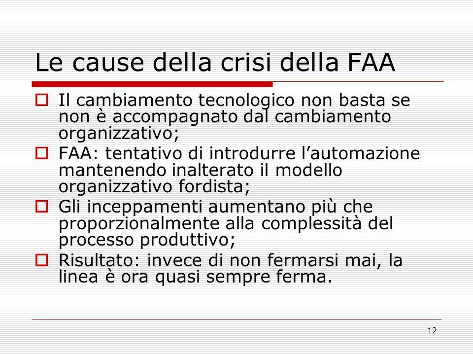 Le cause della crisi della FAA