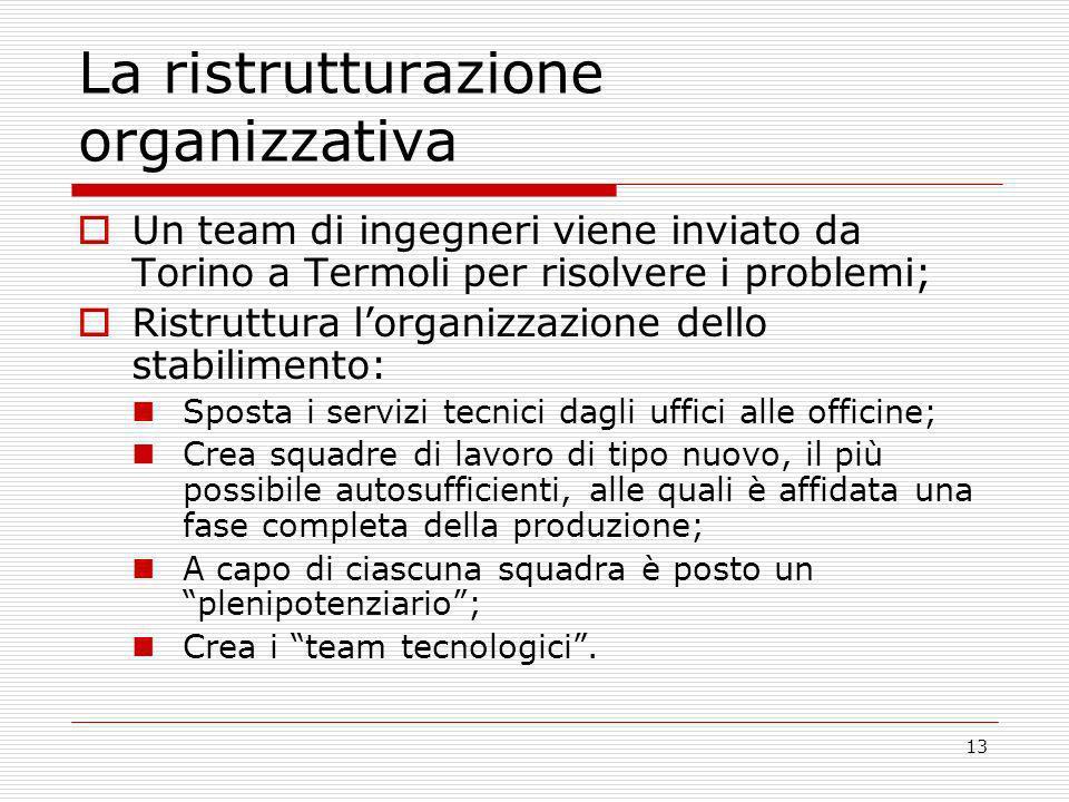 La ristrutturazione organizzativa