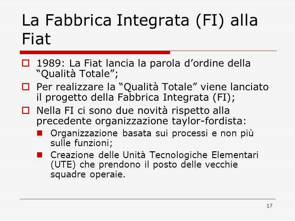 La Fabbrica Integrata (FI) alla Fiat
