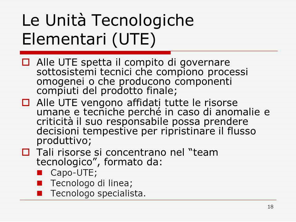 Le Unità Tecnologiche Elementari (UTE)