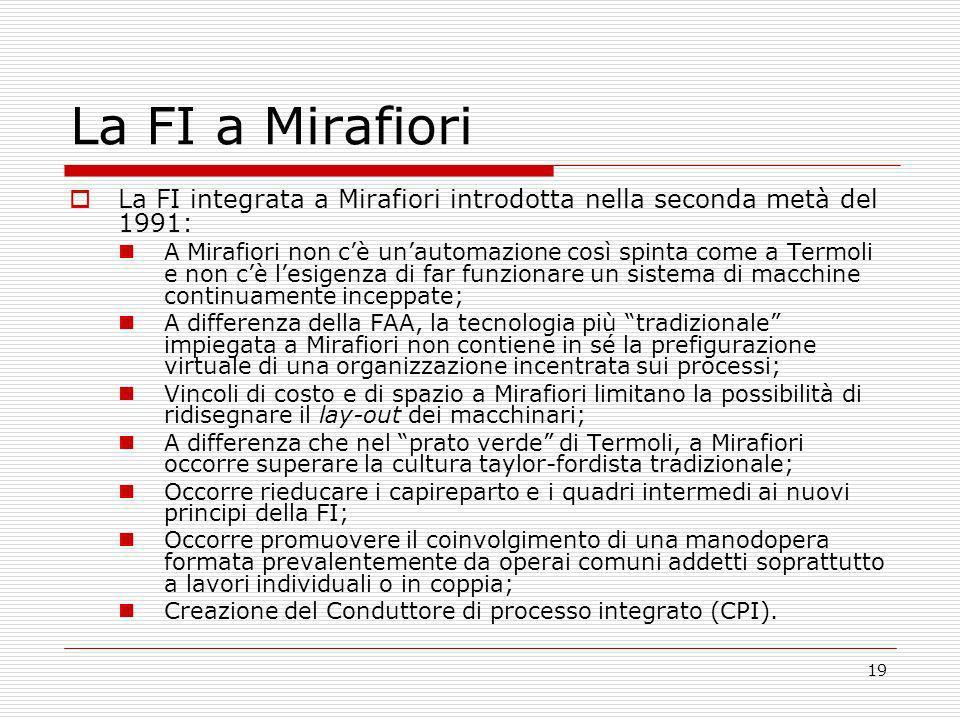 La FI a Mirafiori La FI integrata a Mirafiori introdotta nella seconda metà del 1991: